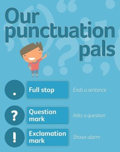 english punctuation software